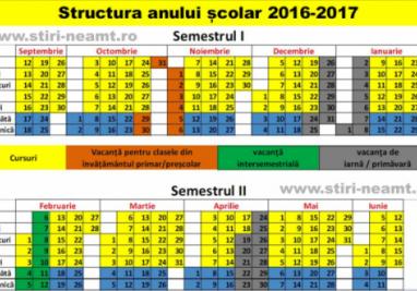 VACANŢA DE PAŞTE 2017: Bucurie pentru elevi, două săptămâni fără şcoală. Mai multe ZILE LIBERE