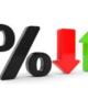 Indicele Robor la trei luni a scăzut la 3,15%