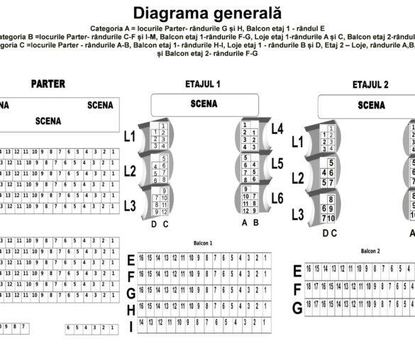Noi prețuri la bilete și abonamente la Filarmonica Piteşti